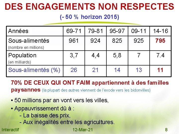 DES ENGAGEMENTS NON RESPECTES (- 50 % horizon 2015) Années Sous-alimentés 69 -71 79