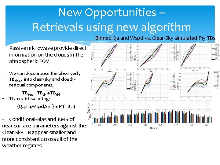 New Opportunities – Retrievals using new algorithm Binned Qa and Wspd vs. Clear-Sky simulated