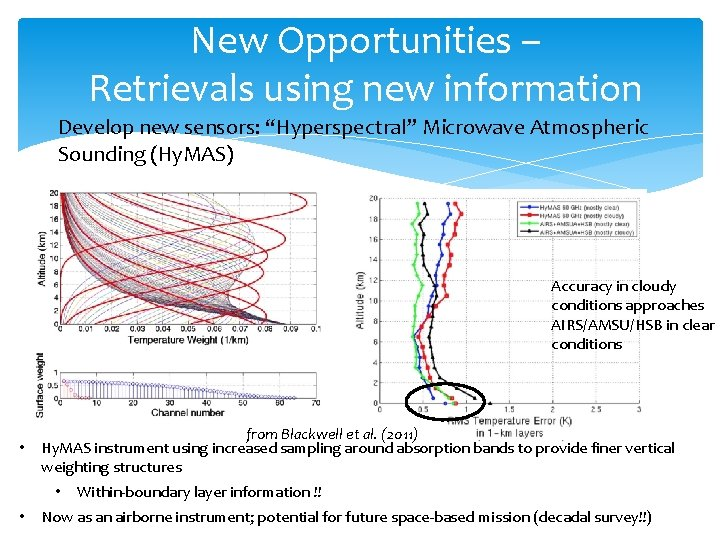 """New Opportunities – Retrievals using new information Develop new sensors: """"Hyperspectral"""" Microwave Atmospheric Sounding"""