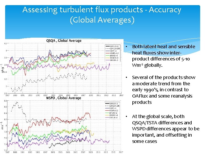 Assessing turbulent flux products - Accuracy (Global Averages) • Both latent heat and sensible