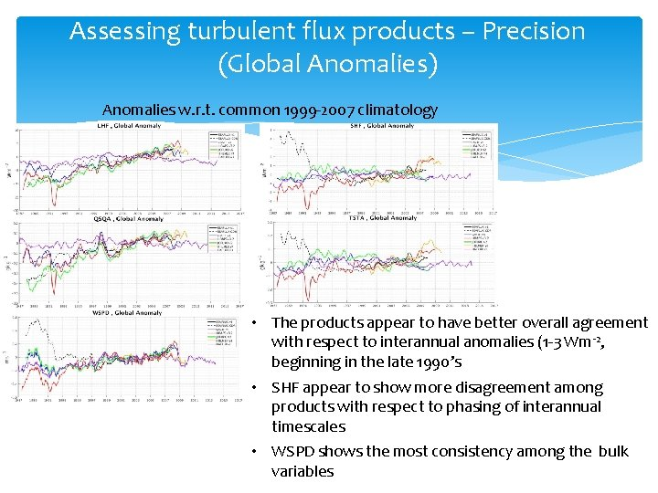Assessing turbulent flux products – Precision (Global Anomalies) Anomalies w. r. t. common 1999