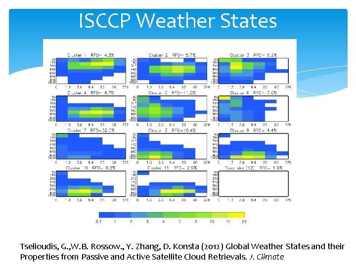 ISCCP Weather States Tselioudis, G. , W. B. Rossow. , Y. Zhang, D. Konsta