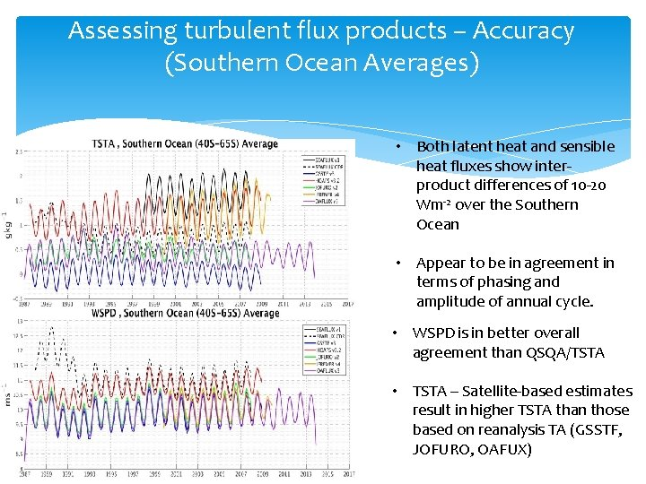 Assessing turbulent flux products – Accuracy (Southern Ocean Averages) • Both latent heat and