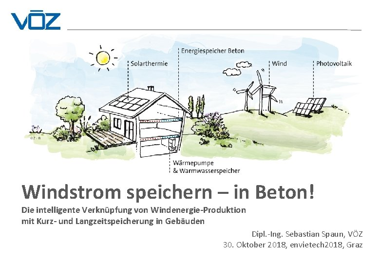Windstrom speichern – in Beton! Die intelligente Verknüpfung von Windenergie-Produktion mit Kurz- und Langzeitspeicherung
