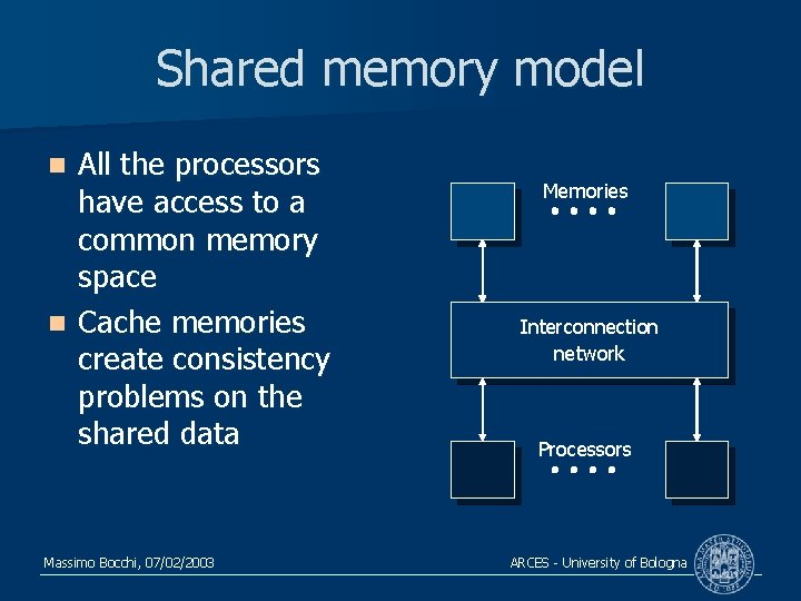 Shared memory model All the processors have access to a common memory space n