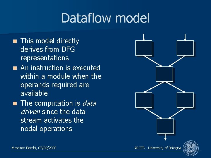 Dataflow model This model directly derives from DFG representations n An instruction is executed