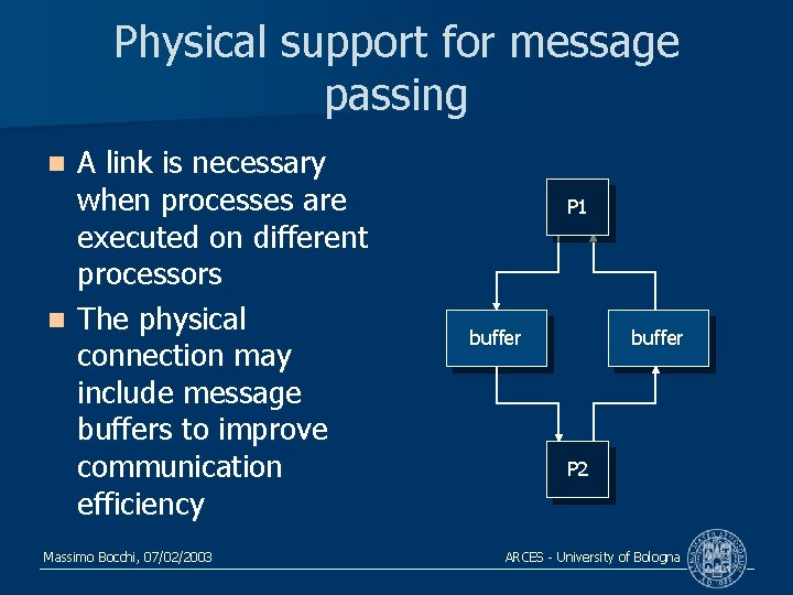 Physical support for message passing A link is necessary when processes are executed on