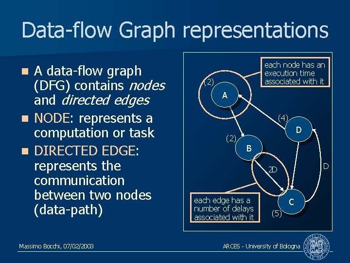 Data-flow Graph representations A data-flow graph (DFG) contains nodes and directed edges n NODE: