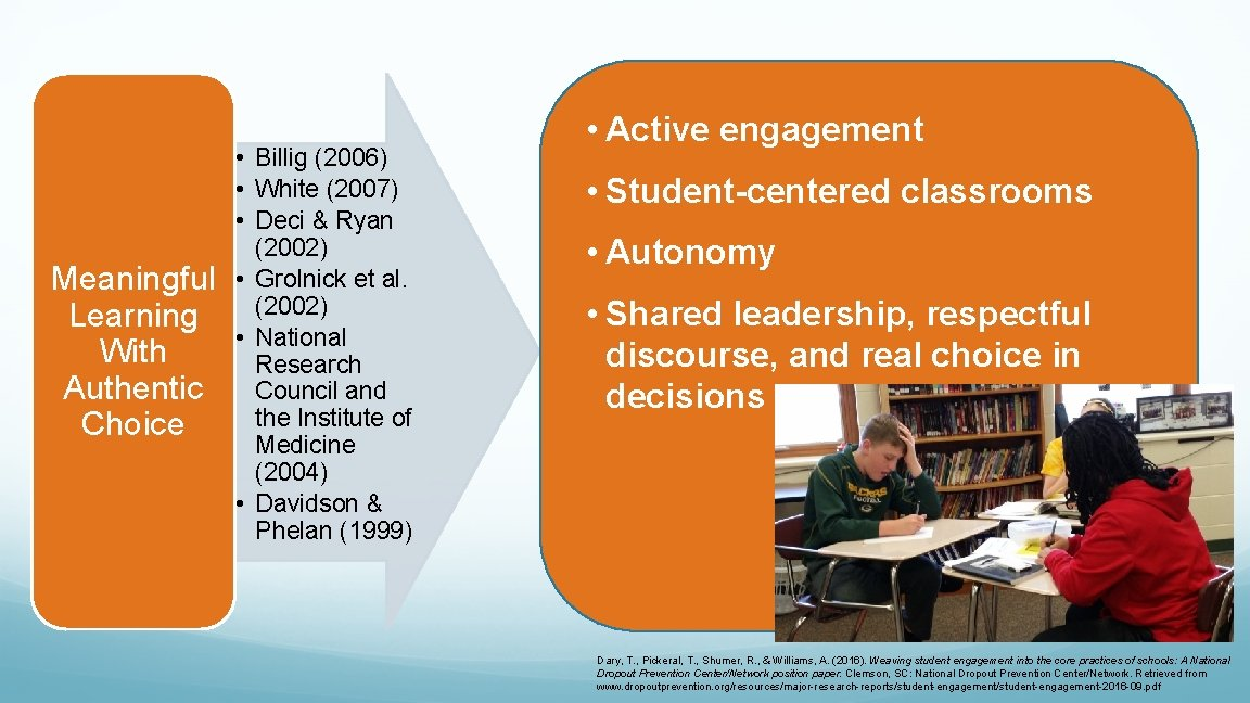 Meaningful Learning With Authentic Choice • Billig (2006) • White (2007) • Deci &