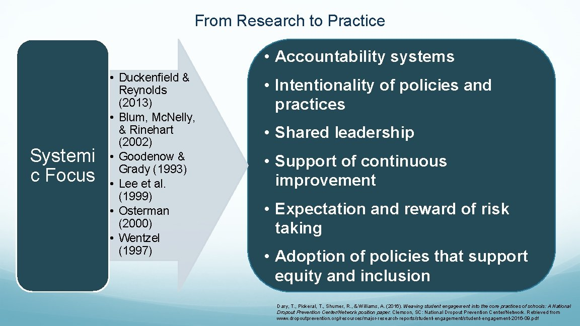 From Research to Practice • Accountability systems Systemi c Focus • Duckenfield & Reynolds