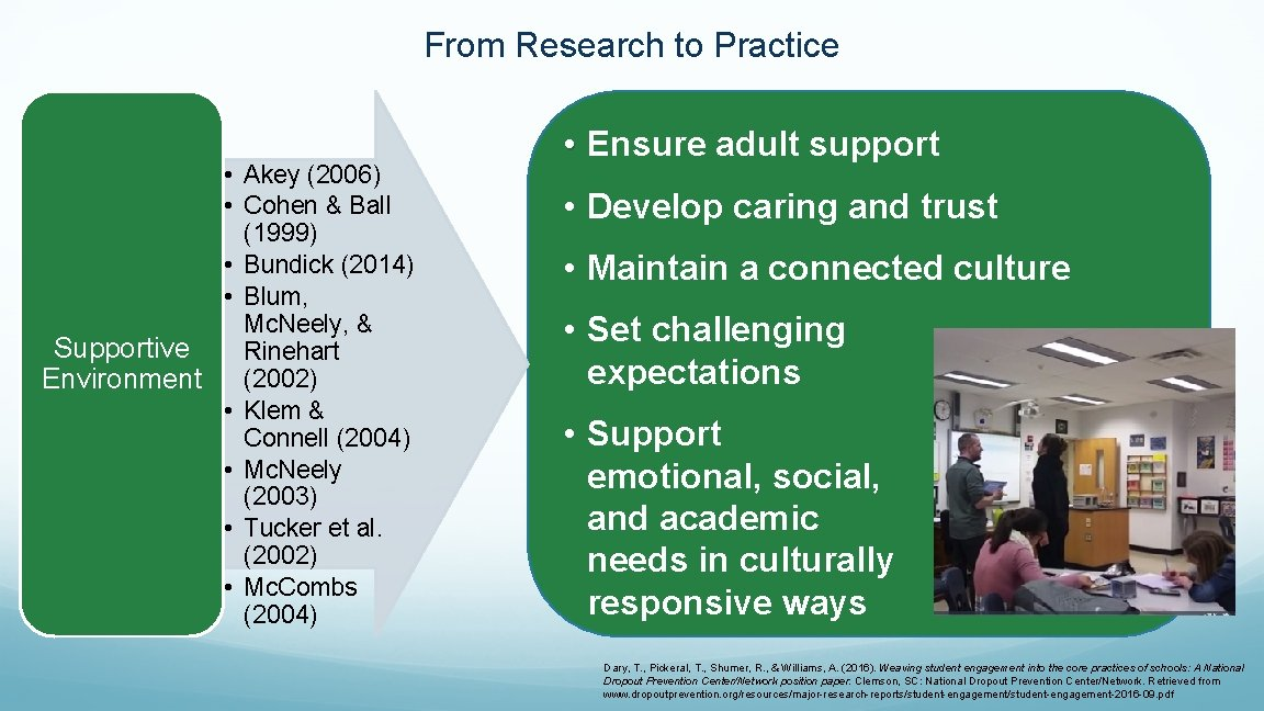 From Research to Practice • Akey (2006) • Cohen & Ball (1999) • Bundick