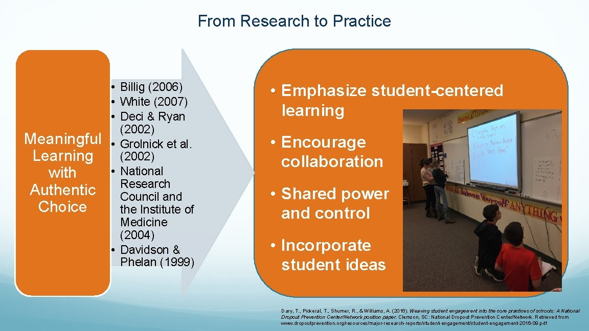 From Research to Practice Meaningful Learning with Authentic Choice • Billig (2006) • White
