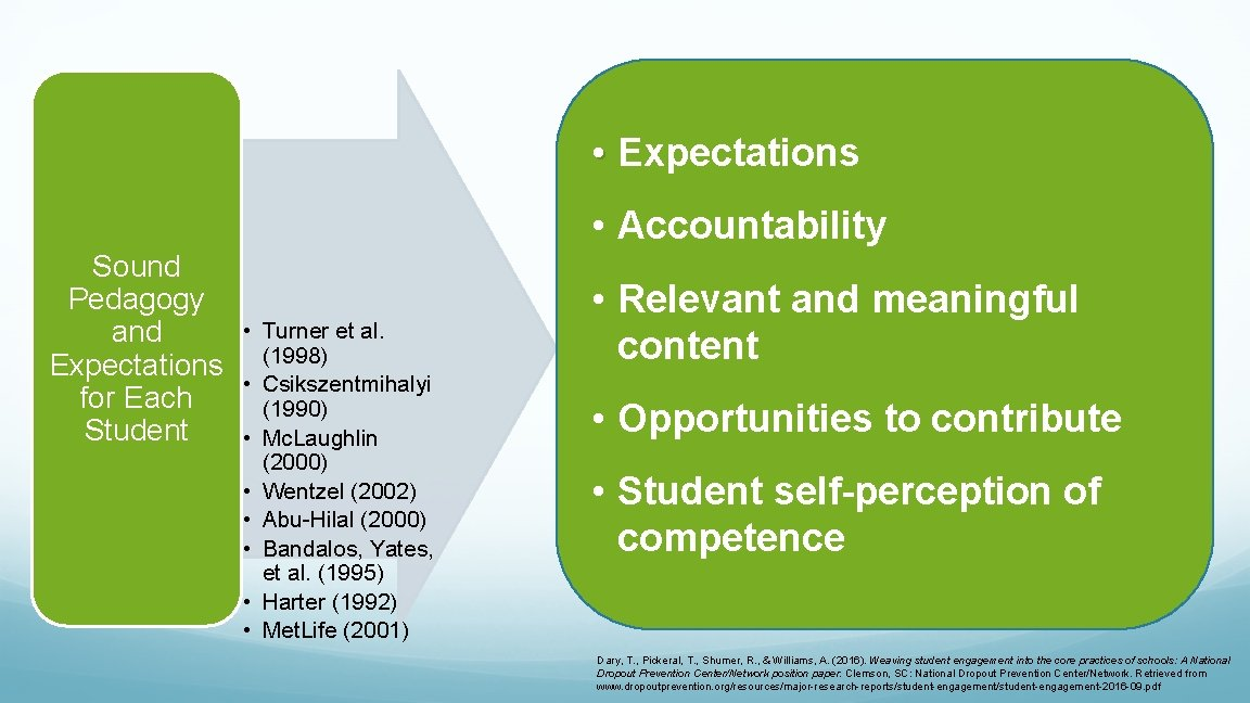 • Expectations • Accountability Sound Pedagogy and Expectations for Each Student • Turner