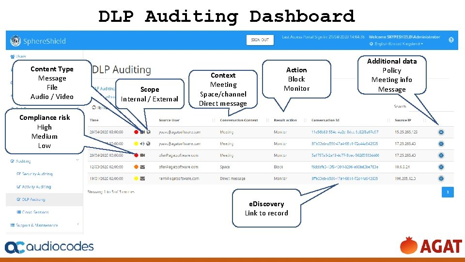 DLP Auditing Dashboard Content Type Message File Audio / Video Scope Internal / External