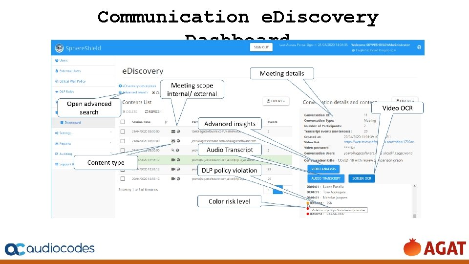 Communication e. Discovery Dashboard