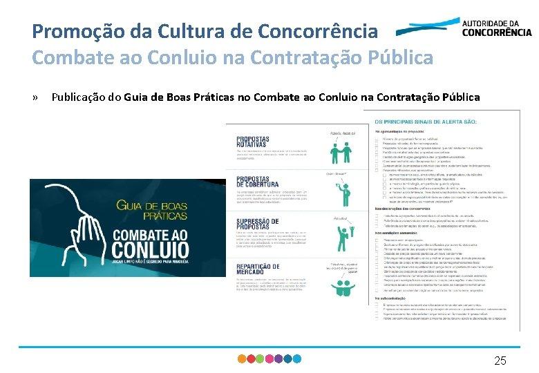Promoção da Cultura de Concorrência Combate ao Conluio na Contratação Pública » Publicação do