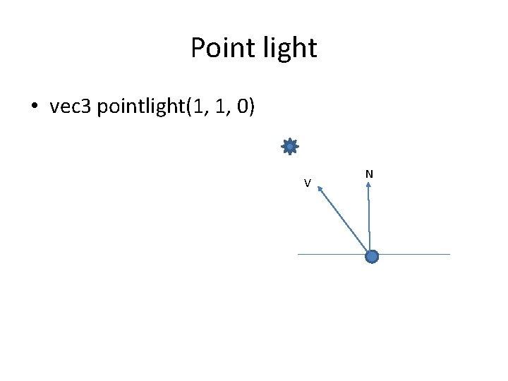 Point light • vec 3 pointlight(1, 1, 0) V N