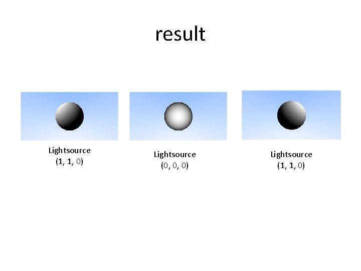 result Lightsource (1, 1, 0) Lightsource (0, 0, 0) Lightsource (1, 1, 0)