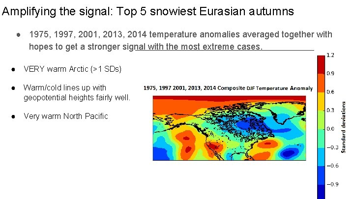 Amplifying the signal: Top 5 snowiest Eurasian autumns ● 1975, 1997, 2001, 2013, 2014