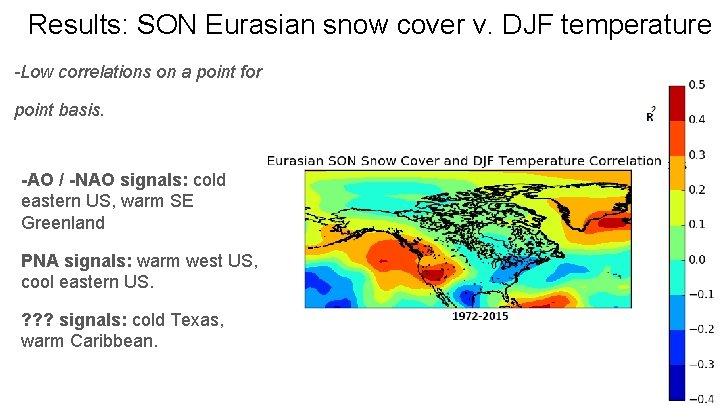 Results: SON Eurasian snow cover v. DJF temperature -Low correlations on a point for
