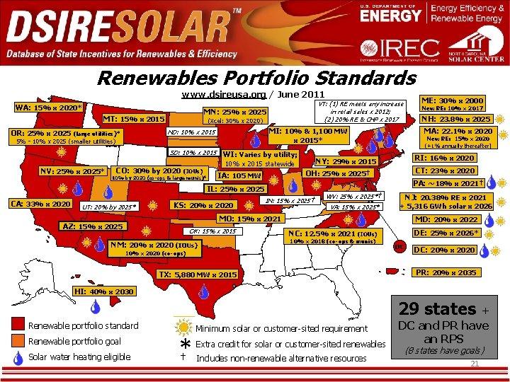 Renewables Portfolio Standards www. dsireusa. org / June 2011 WA: 15% x 2020* MN: