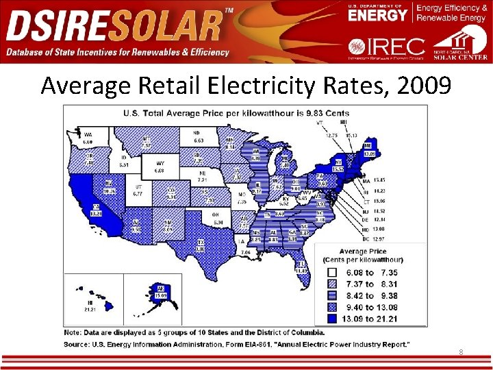 Average Retail Electricity Rates, 2009 8