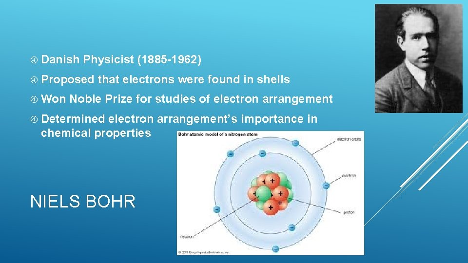 Danish Physicist (1885 -1962) Proposed Won that electrons were found in shells Noble