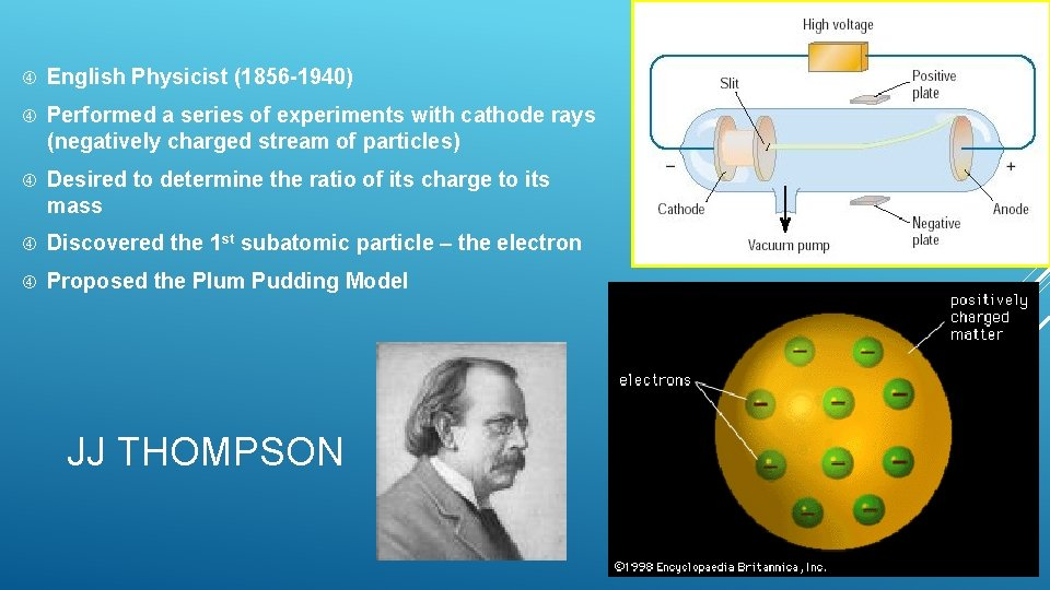 English Physicist (1856 -1940) Performed a series of experiments with cathode rays (negatively