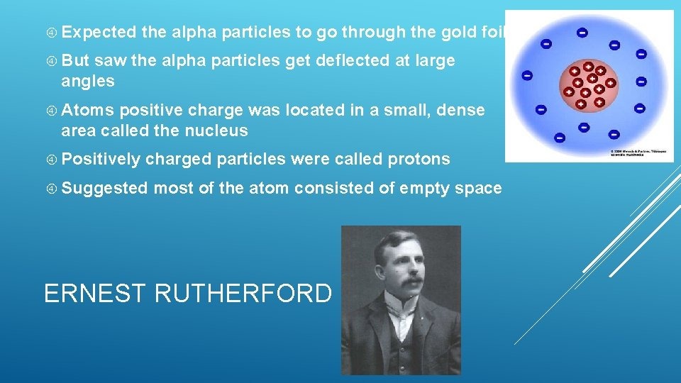 Expected the alpha particles to go through the gold foil But saw the