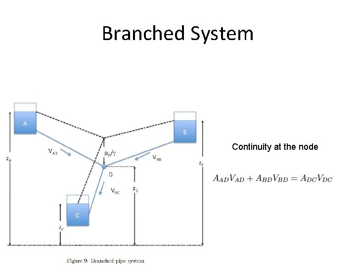Branched System Continuity at the node