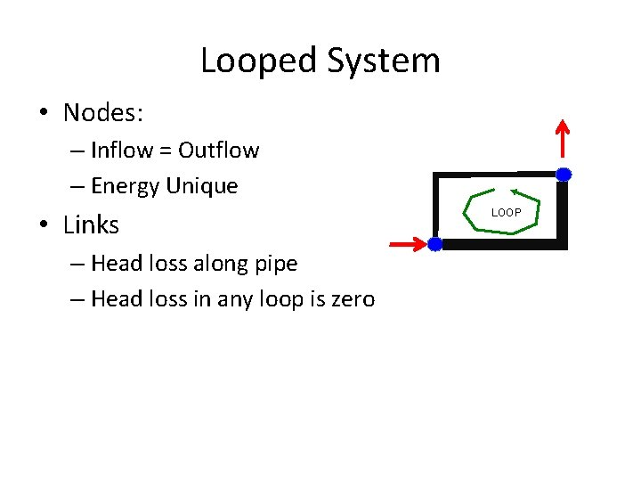 Looped System • Nodes: – Inflow = Outflow – Energy Unique • Links –