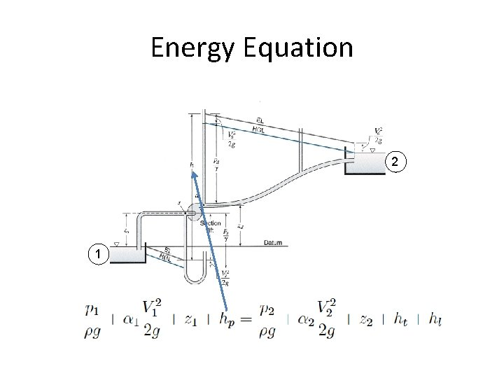 Energy Equation 2 1