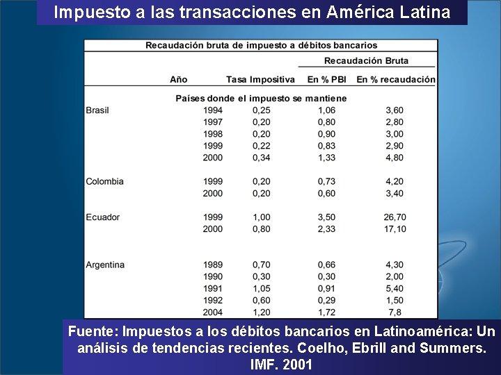 Impuesto a las transacciones en América Latina Fuente: Impuestos a los débitos bancarios en