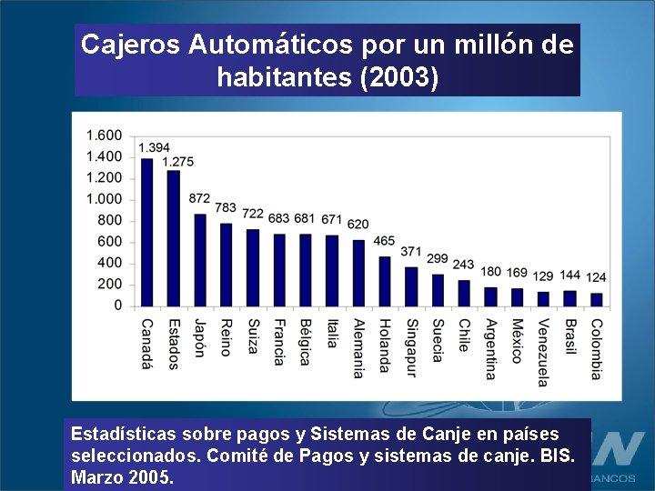 Cajeros Automáticos por un millón de habitantes (2003) Estadísticas sobre pagos y Sistemas de
