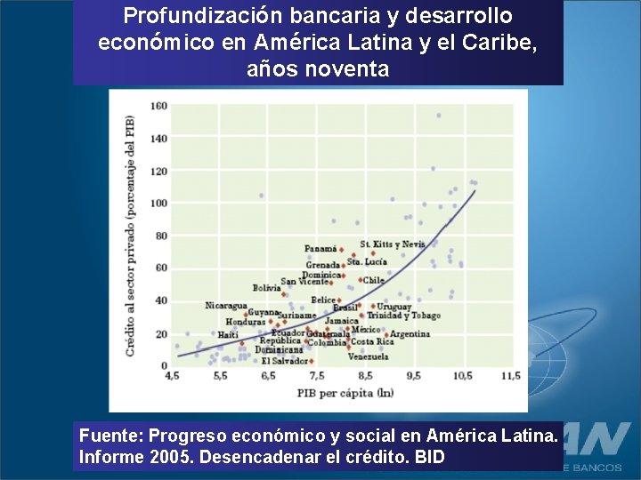 Profundización bancaria y desarrollo económico en América Latina y el Caribe, años noventa Fuente: