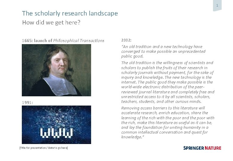 1 The scholarly research landscape How did we get here? 1665: launch of Philosophical