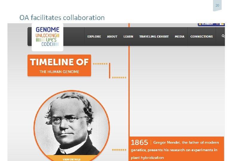20 OA facilitates collaboration [Title for presentation / Date to go here]