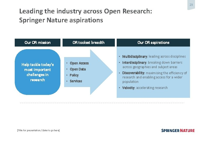 Leading the industry across Open Research: Springer Nature aspirations Our OR mission OR toolset