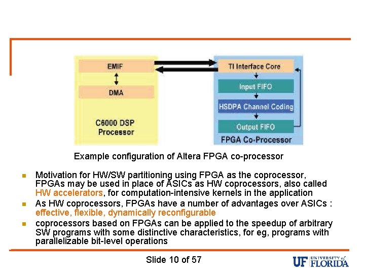 Example configuration of Altera FPGA co-processor n n n Motivation for HW/SW partitioning using