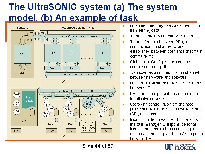 The Ultra. SONIC system (a) The system model. (b) An example of task no