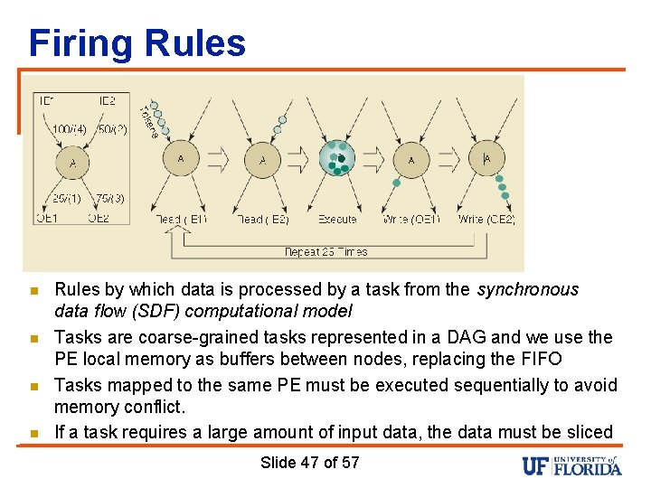 Firing Rules n n Rules by which data is processed by a task from