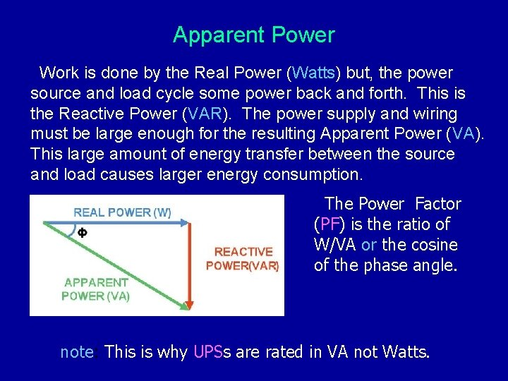 Apparent Power Work is done by the Real Power (Watts) but, the power source