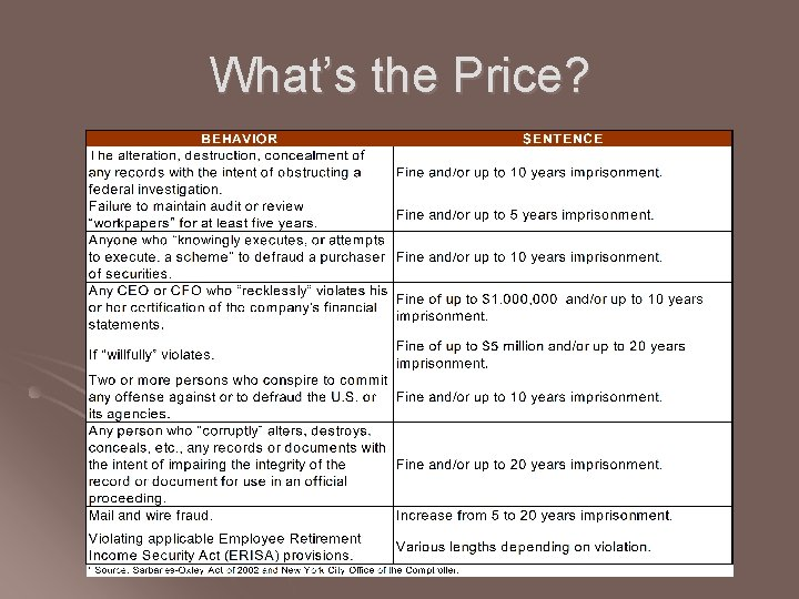 What's the Price?