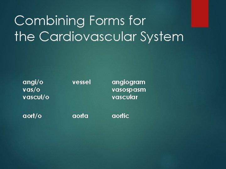 Combining Forms for the Cardiovascular System angi/o vascul/o vessel angiogram vasospasm vascular aort/o aorta