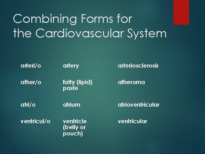Combining Forms for the Cardiovascular System arteri/o artery arteriosclerosis ather/o fatty (lipid) paste atheroma