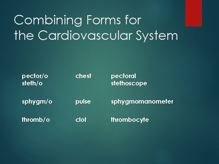 Combining Forms for the Cardiovascular System pector/o steth/o chest pectoral stethoscope sphygm/o pulse sphygmomanometer