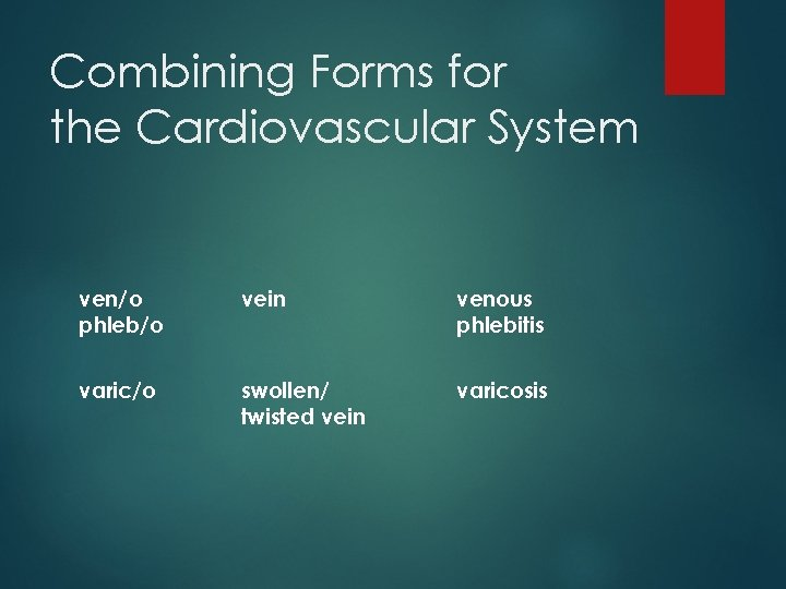 Combining Forms for the Cardiovascular System ven/o phleb/o vein venous phlebitis varic/o swollen/ twisted