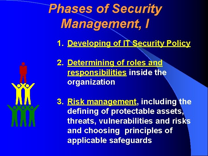 Phases of Security Management, I 1. Developing of IT Security Policy 2. Determining of