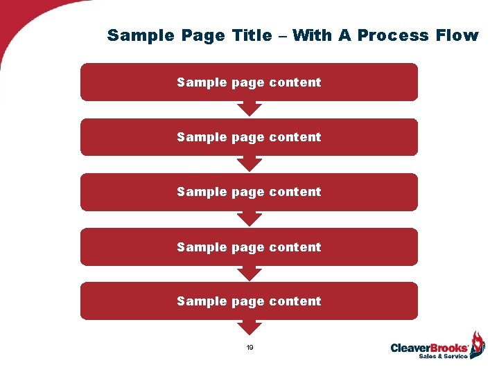 Sample Page Title – With A Process Flow Sample page content Sample page content