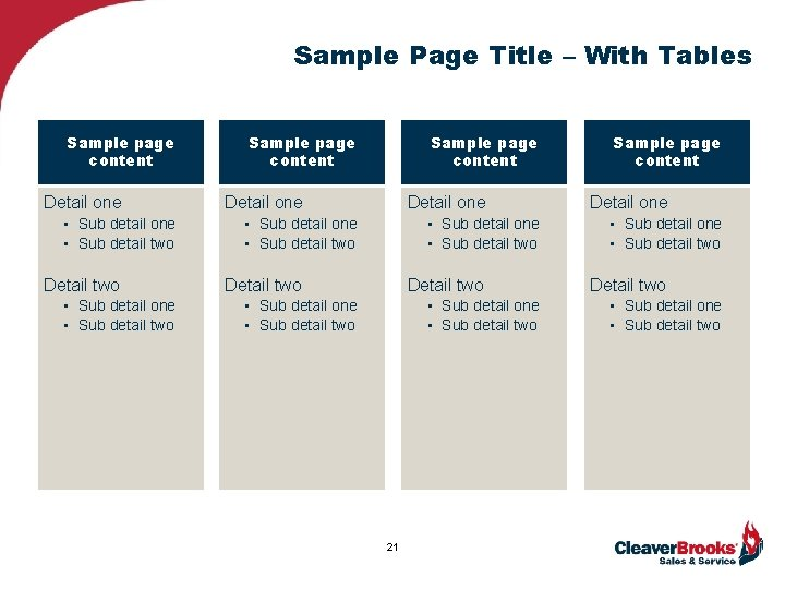 Sample Page Title – With Tables Sample page content Detail one • Sub detail